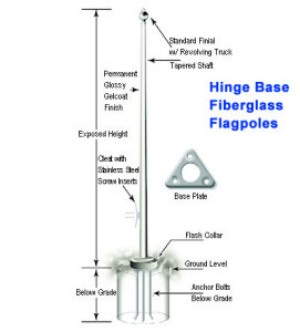 hinge-base-flagpoles